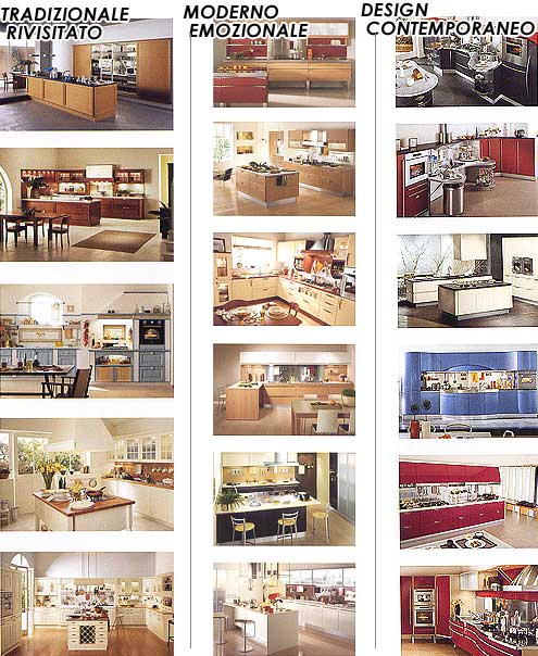 Showroom cucine - Design, moderno, classico